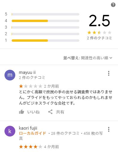 原一探偵事務所 仙台 口コミ Googleマップ
